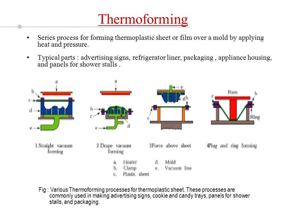 Thermoforming Series process for forming thermoplastic sheet or film over a mold by applying heat and pressure.