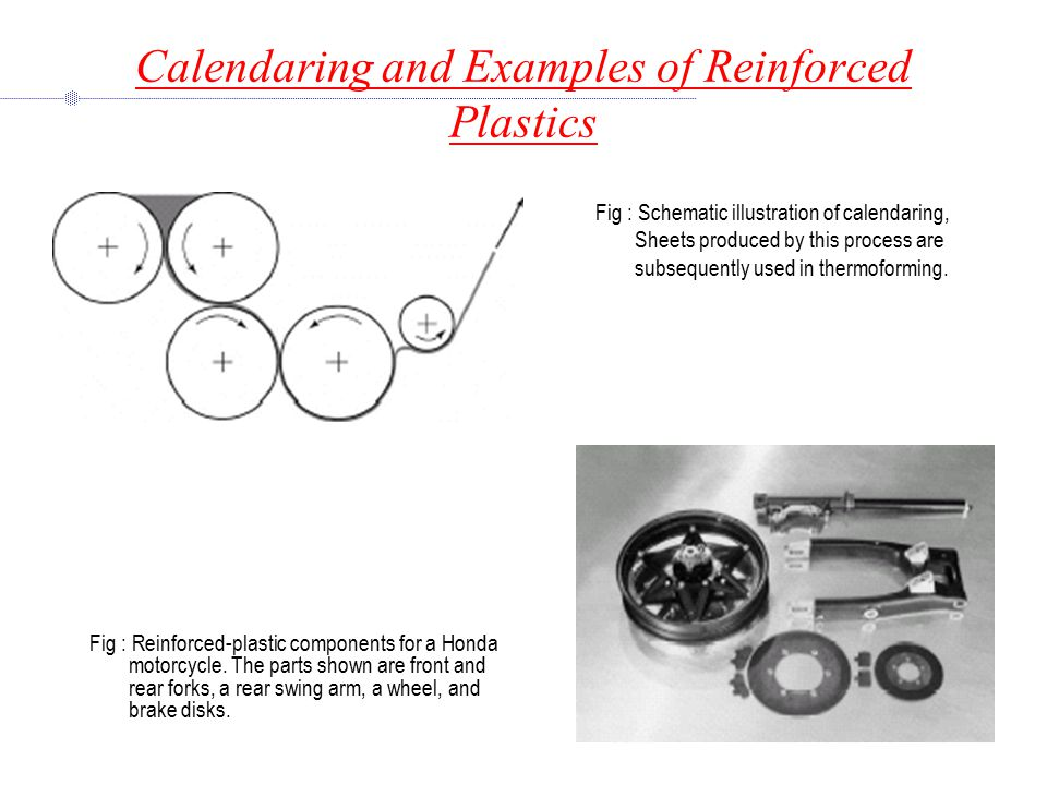 Calendaring and Examples of Reinforced Plastics