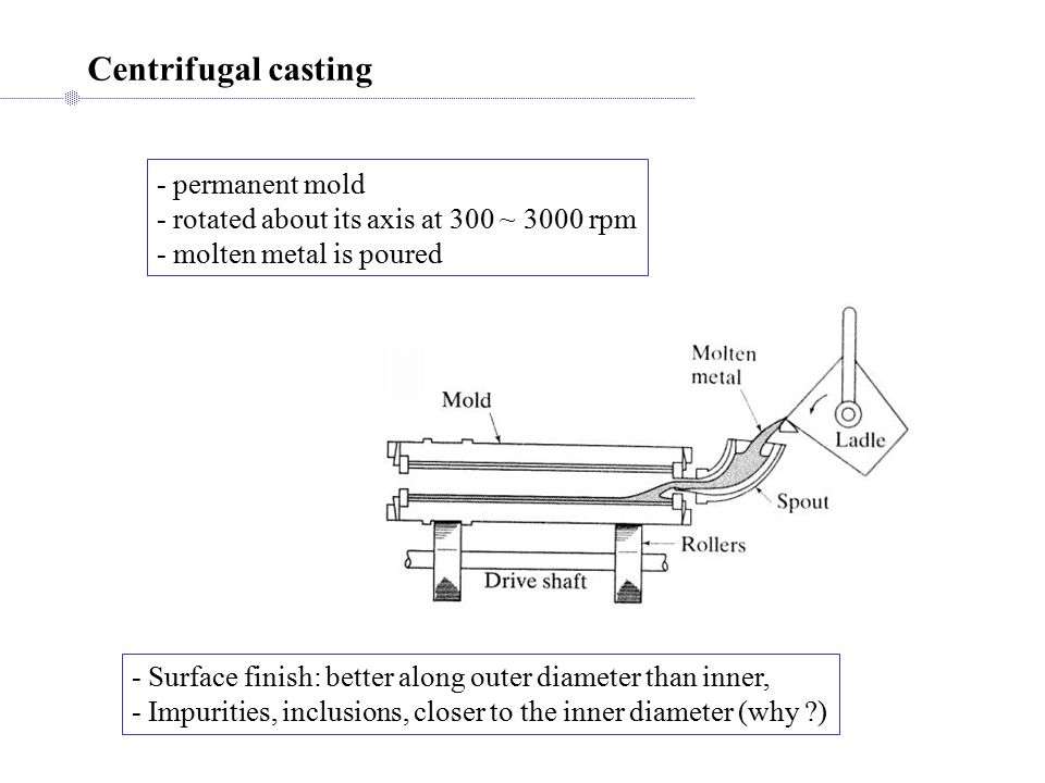 Centrifugal casting - permanent mold