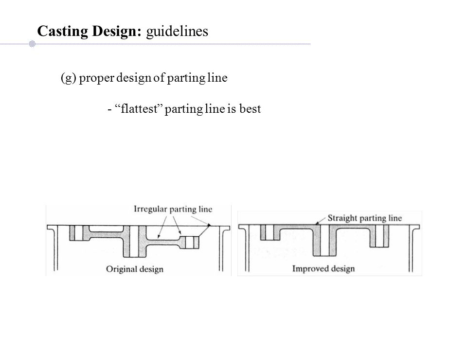 Casting Design: guidelines