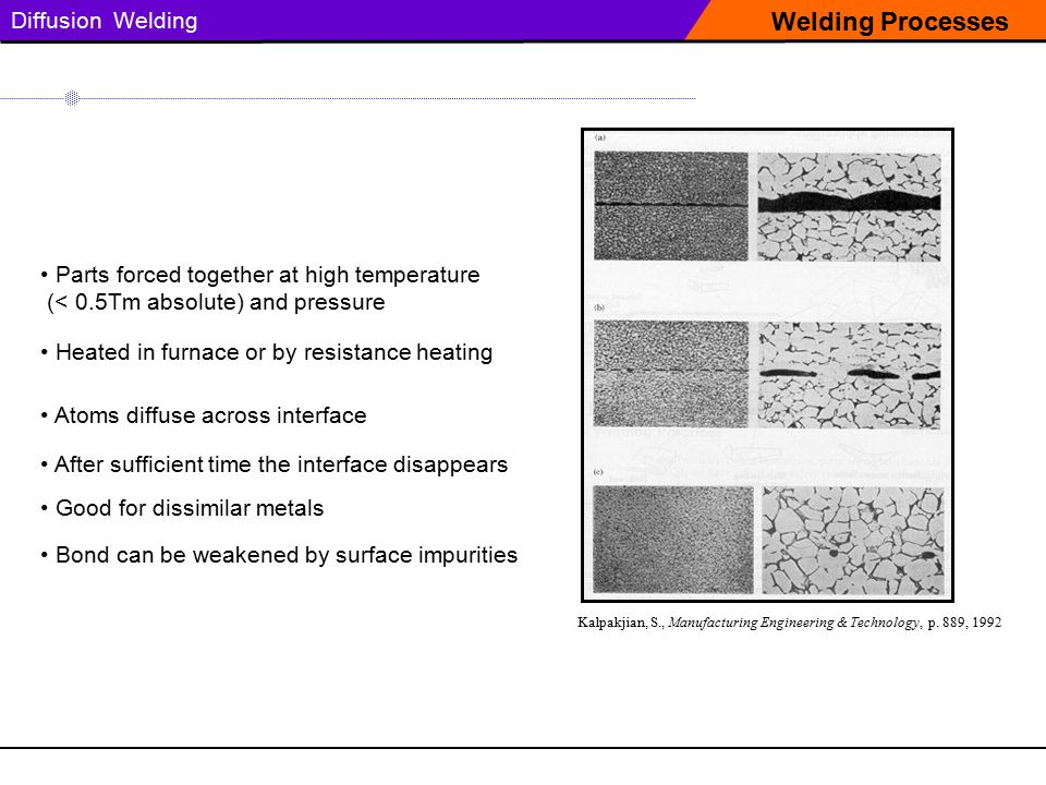 Welding Processes Diffusion Welding