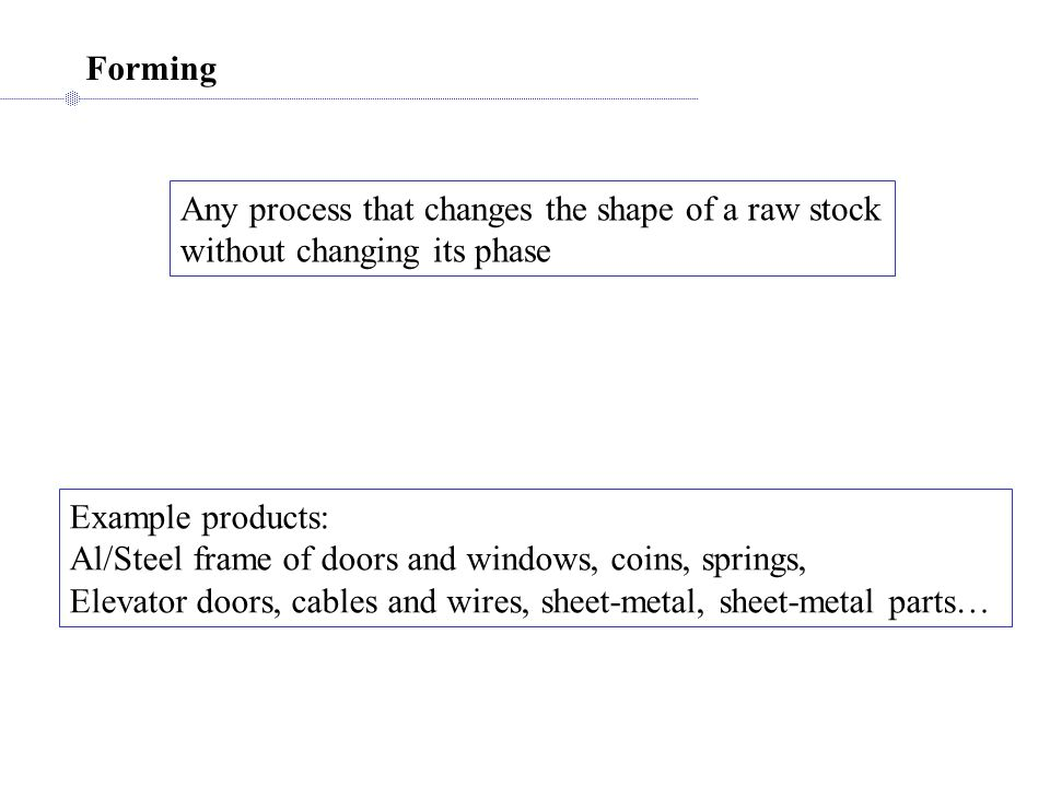 Forming Any process that changes the shape of a raw stock. without changing its phase. Example products: