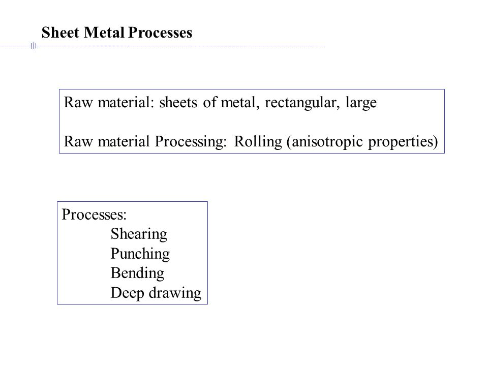 Sheet Metal Processes Raw material: sheets of metal, rectangular, large. Raw material Processing: Rolling (anisotropic properties)