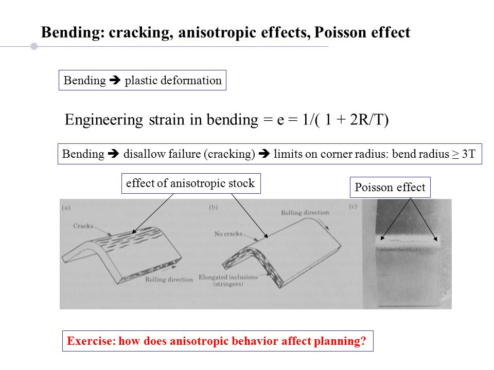 Bending: cracking, anisotropic effects, Poisson effect