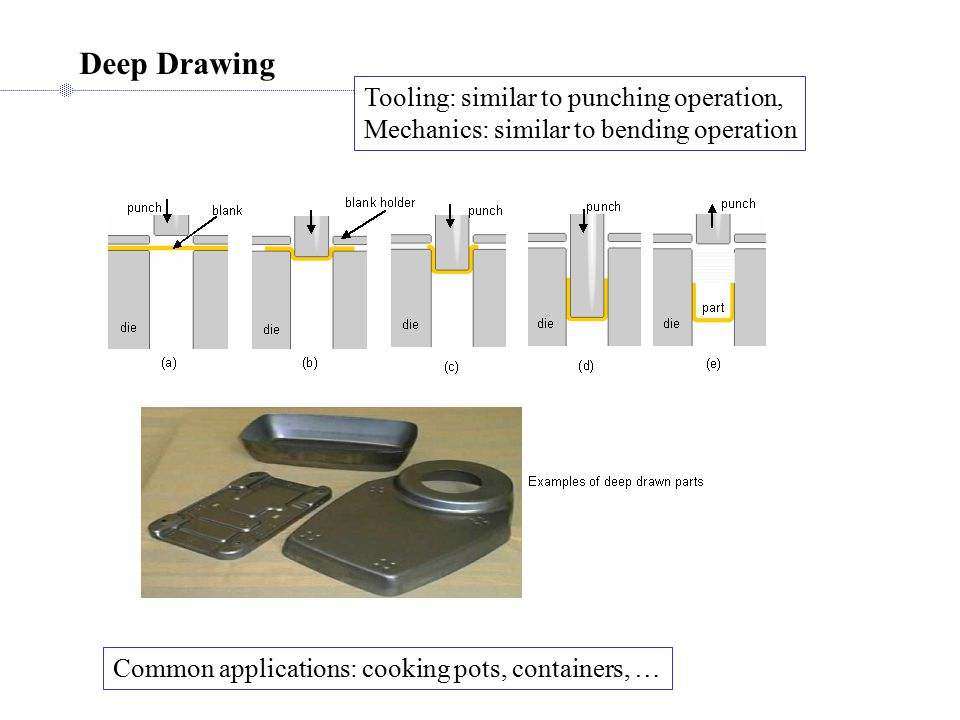Deep Drawing Tooling: similar to punching operation,