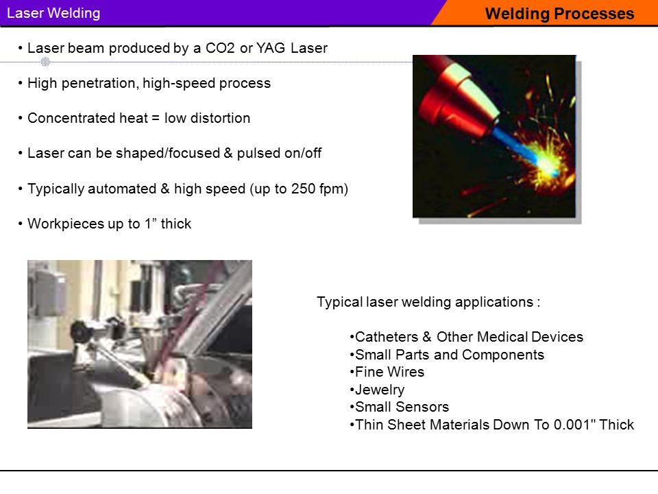 Welding Processes Laser Welding