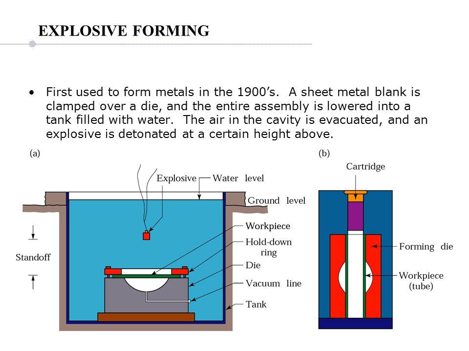 Explosive forming EXPLOSIVE FORMING