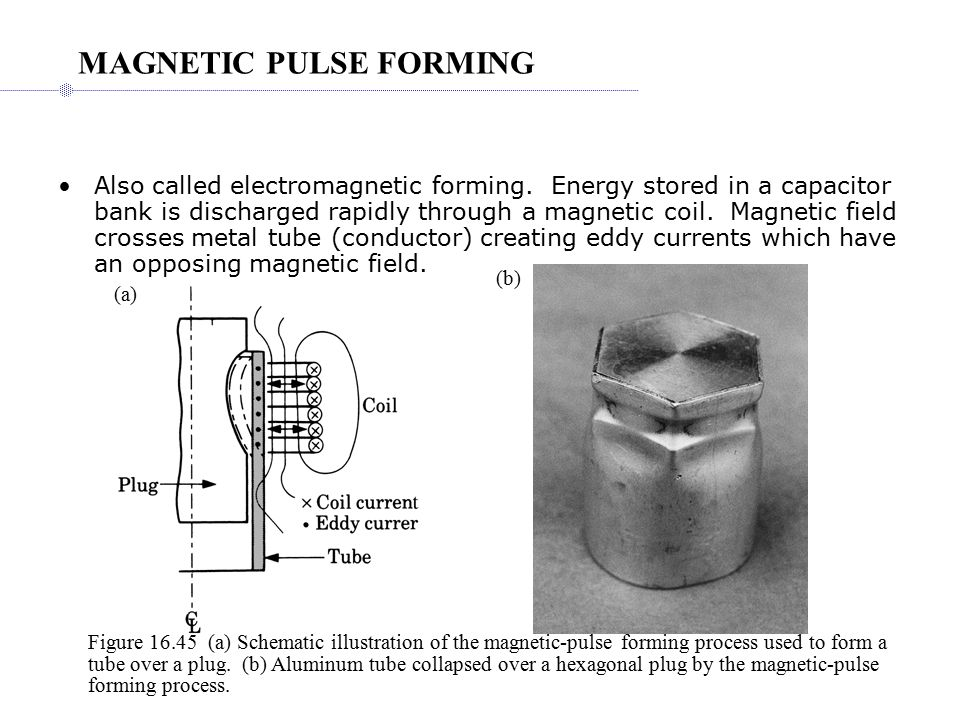 MAGNETIC PULSE FORMING