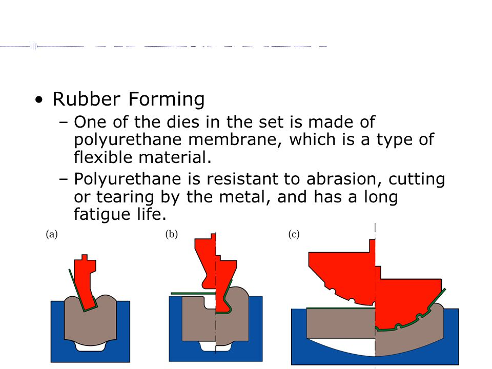 16.8 Rubber Forming Rubber Forming