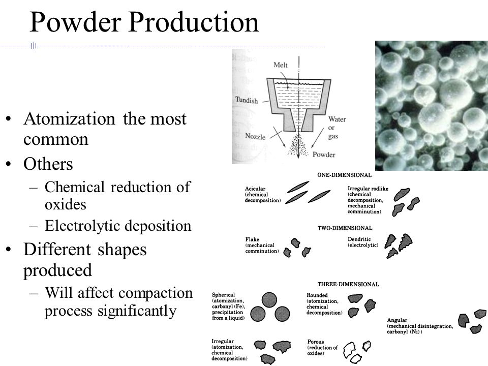 Powder Production Atomization the most common Others