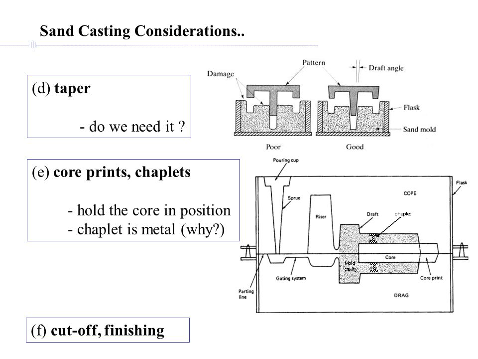 Sand Casting Considerations..