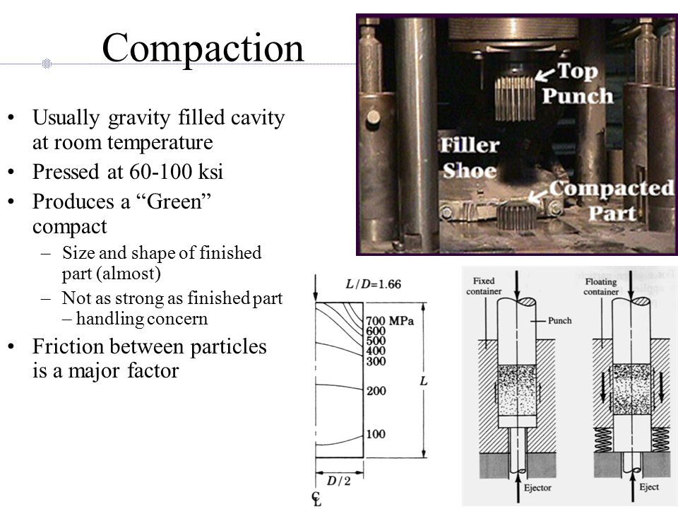 Compaction Usually gravity filled cavity at room temperature
