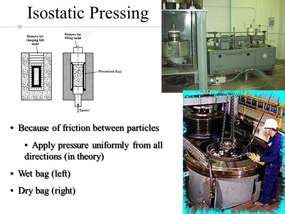 Isostatic Pressing Because of friction between particles