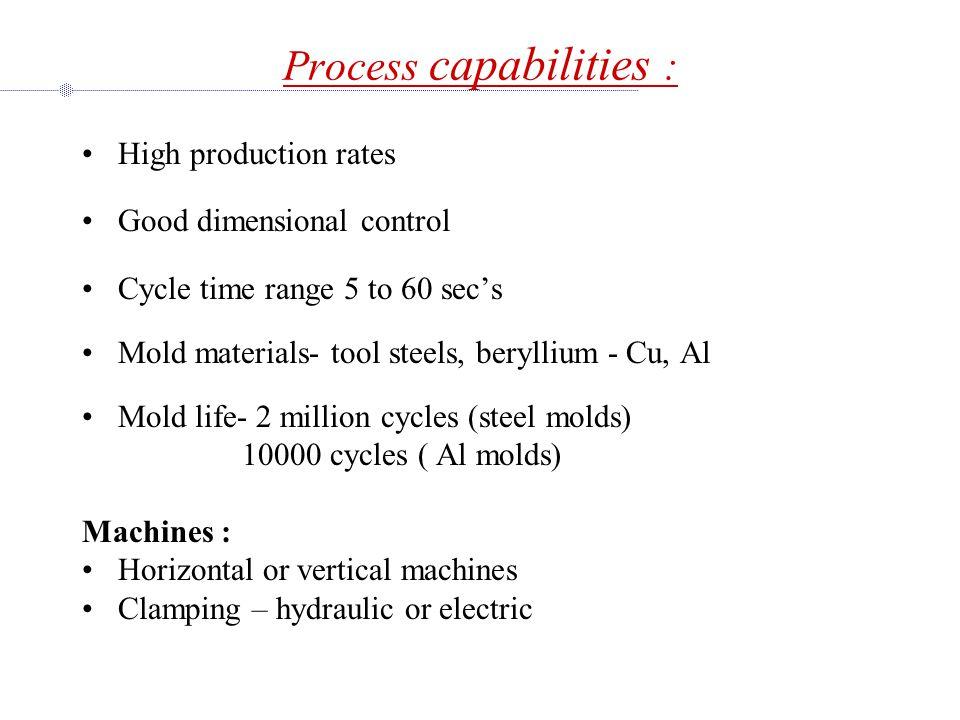 Process capabilities :