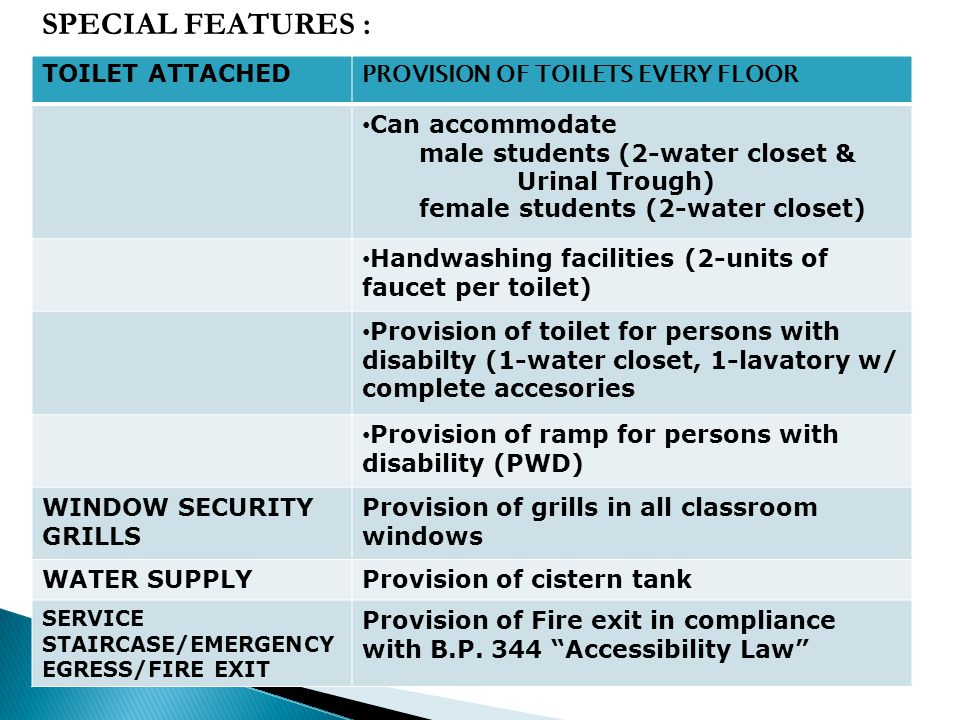 SPECIAL FEATURES :: TOILET ATTACHED PROVISION OF TOILETS EVERY FLOOR