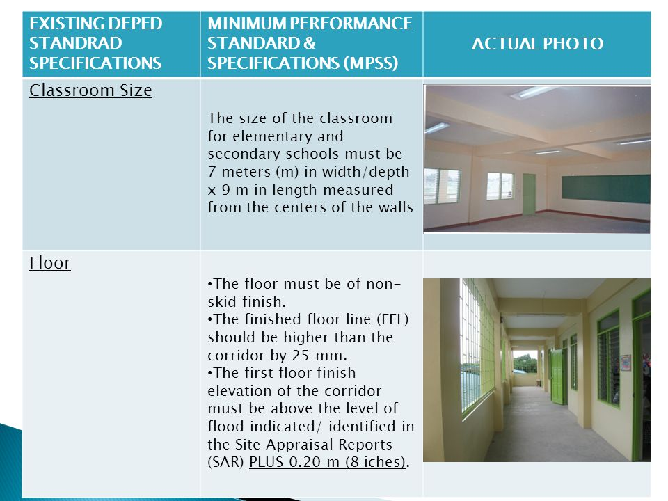 Deped Standard Classroom Design ~ School building program for basic education sbp be