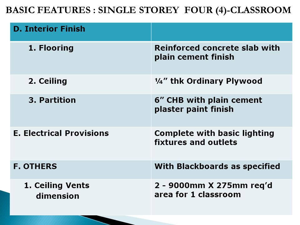 BASIC FEATURES : SINGLE STOREY FOUR (4)-CLASSROOM