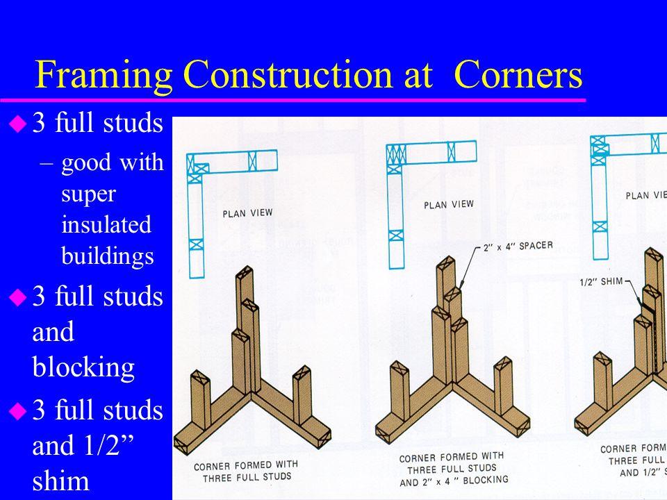 Framing Construction at Corners