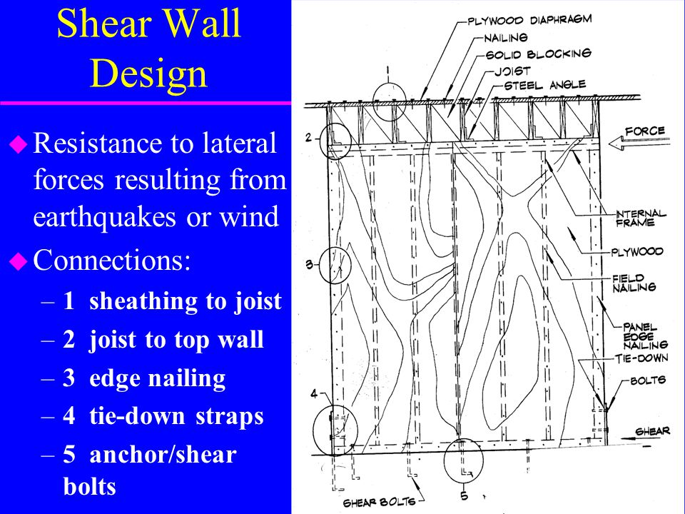 Shear Wall Design Resistance to lateral forces resulting from earthquakes or wind. Connections: 1 sheathing to joist.