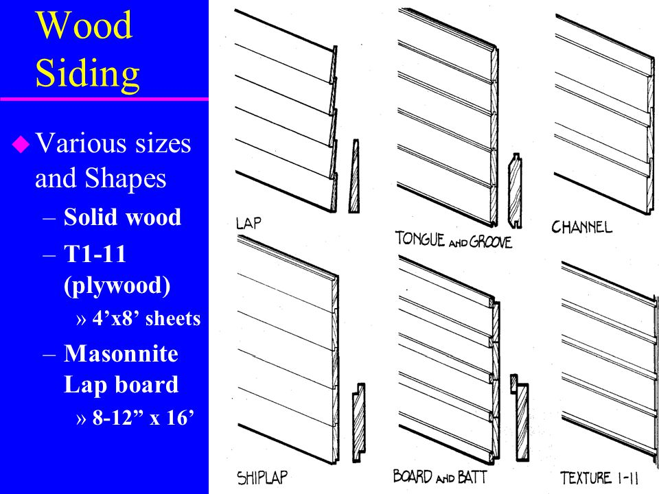 Wood Siding Various sizes and Shapes Solid wood T1-11 (plywood)