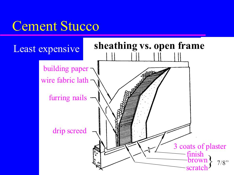 Cement Stucco } 7/8 sheathing vs. open frame Least expensive