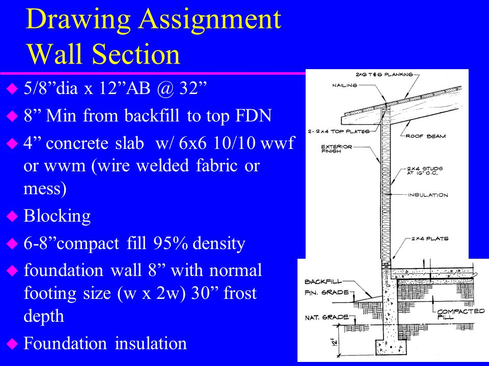 Drawing Assignment Wall Section