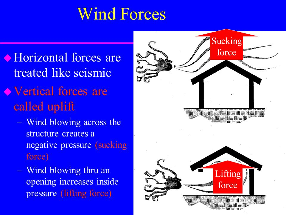 Wind Forces Horizontal forces are treated like seismic
