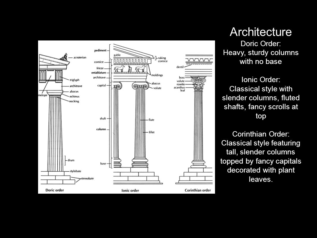 Heavy, sturdy columns with no base
