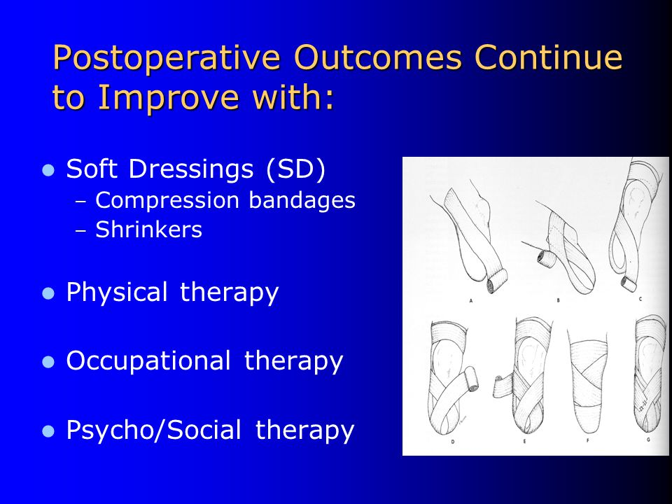 Postoperative Outcomes Continue to Improve with: