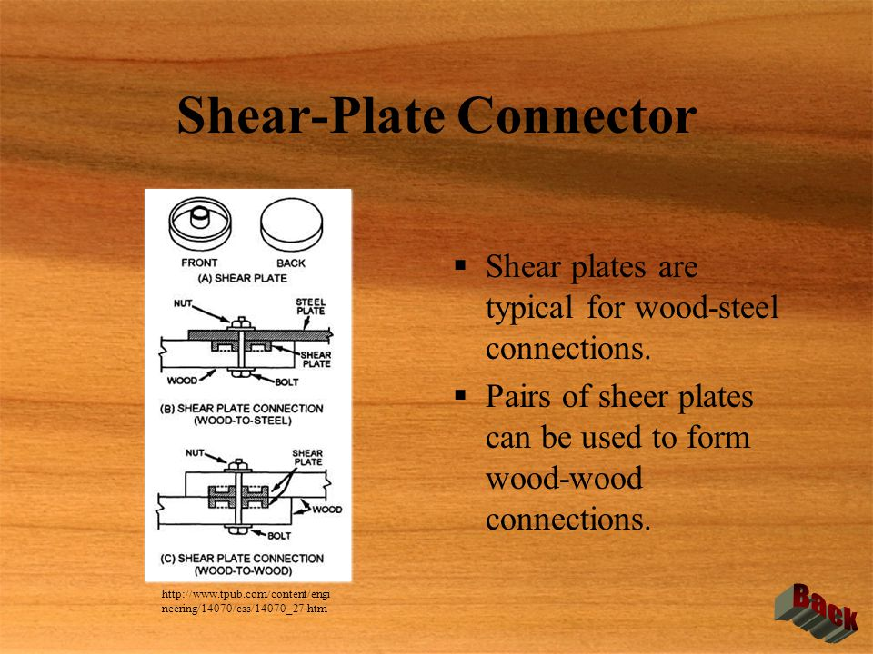 Shear-Plate Connector