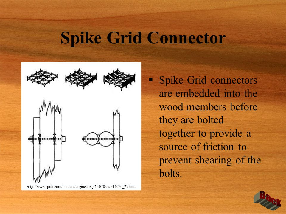 Spike Grid Connector Back