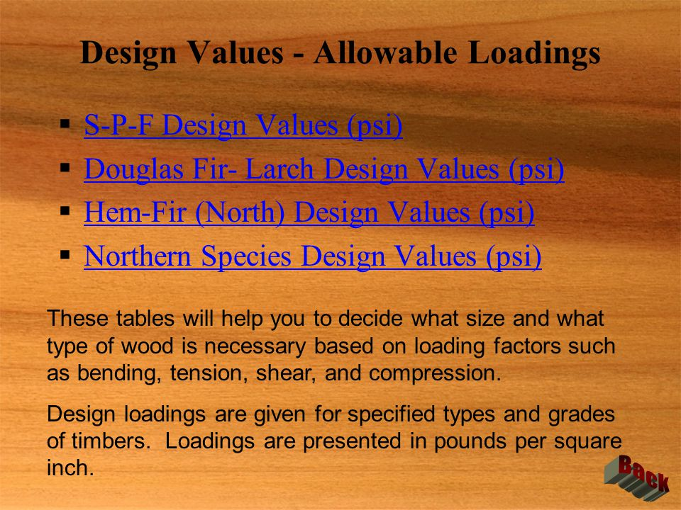 Design Values - Allowable Loadings