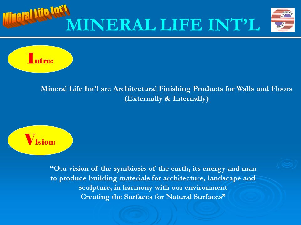 (Externally & Internally) Creating the Surfaces for Natural Surfaces