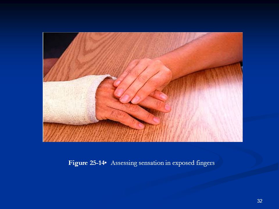 Figure 25-14 • Assessing sensation in exposed fingers