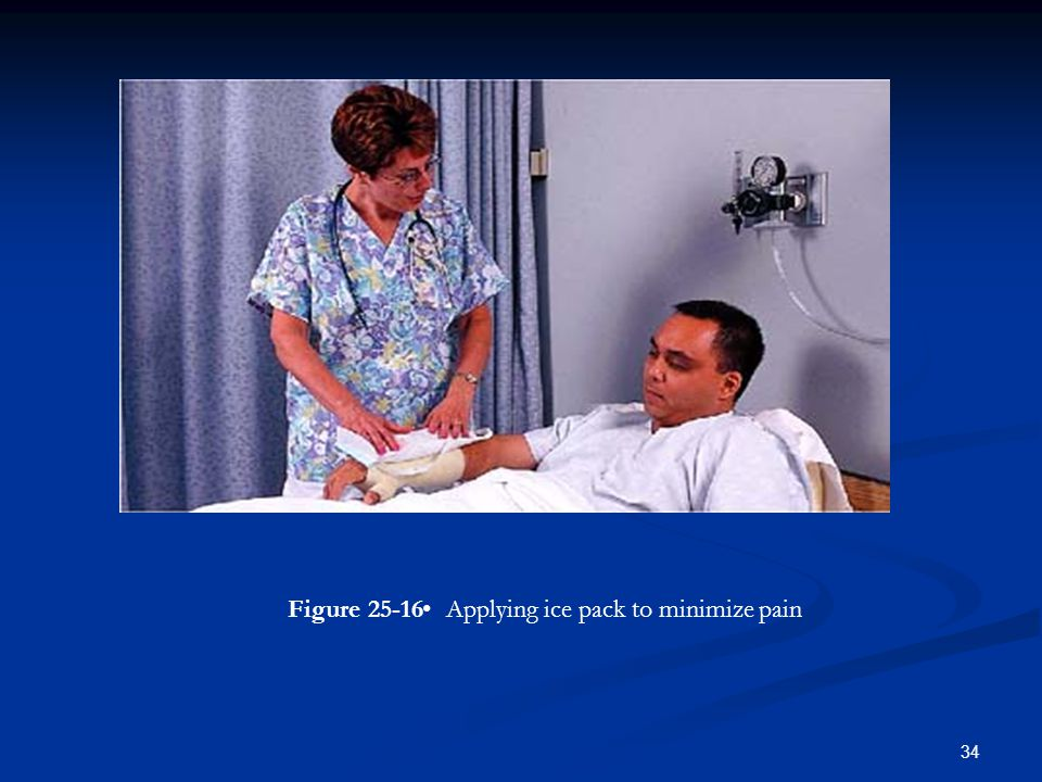 Figure 25-16 • Applying ice pack to minimize pain