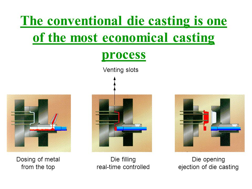 ejection of die casting