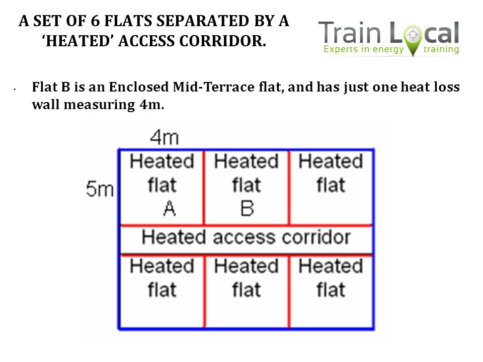 A SET OF 6 FLATS SEPARATED BY A 'HEATED' ACCESS CORRIDOR.