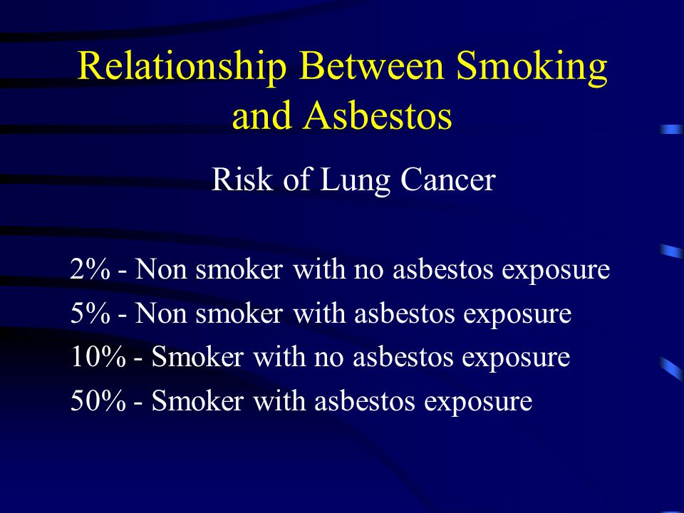 Relationship Between Smoking and Asbestos
