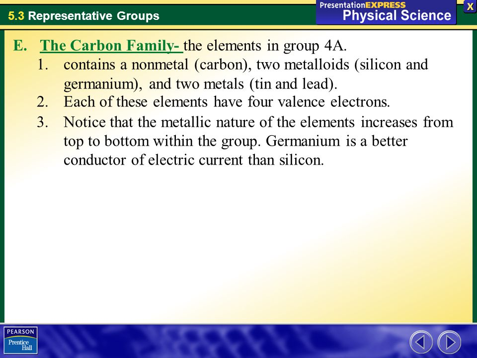 The Carbon Family- the elements in group 4A.