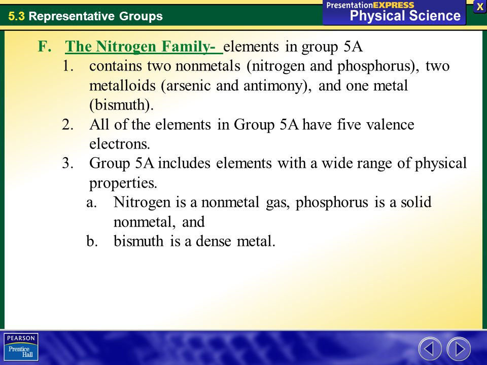 The Nitrogen Family- elements in group 5A