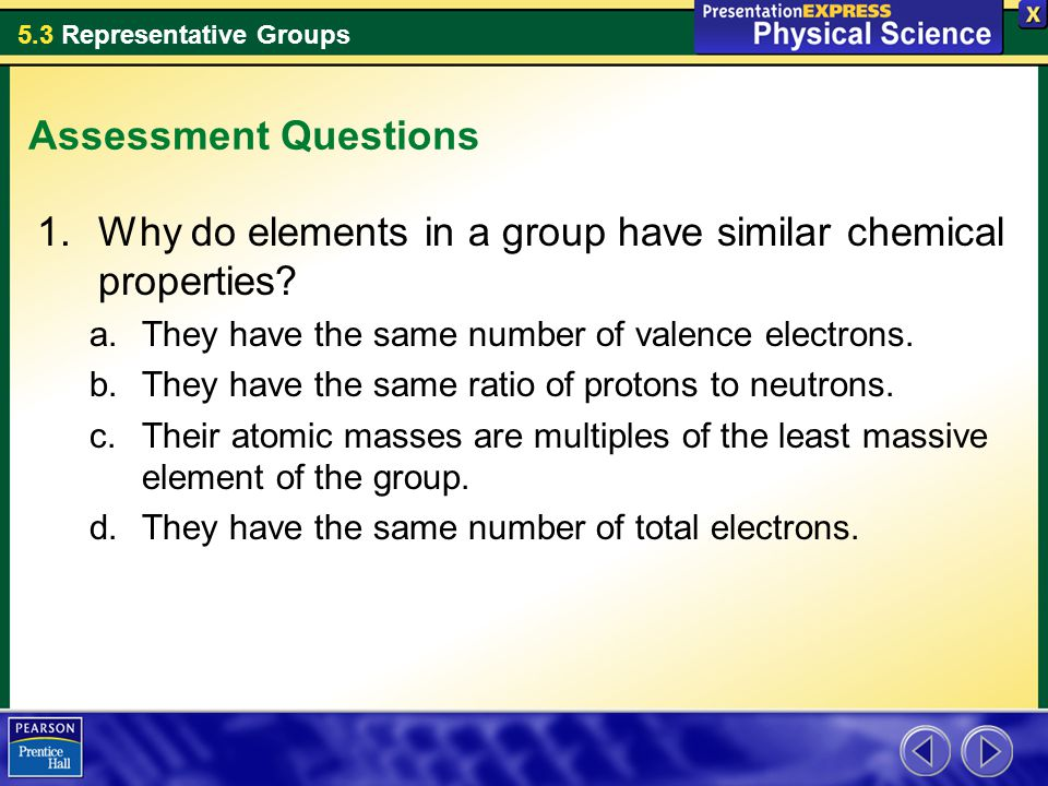 Why do elements in a group have similar chemical properties