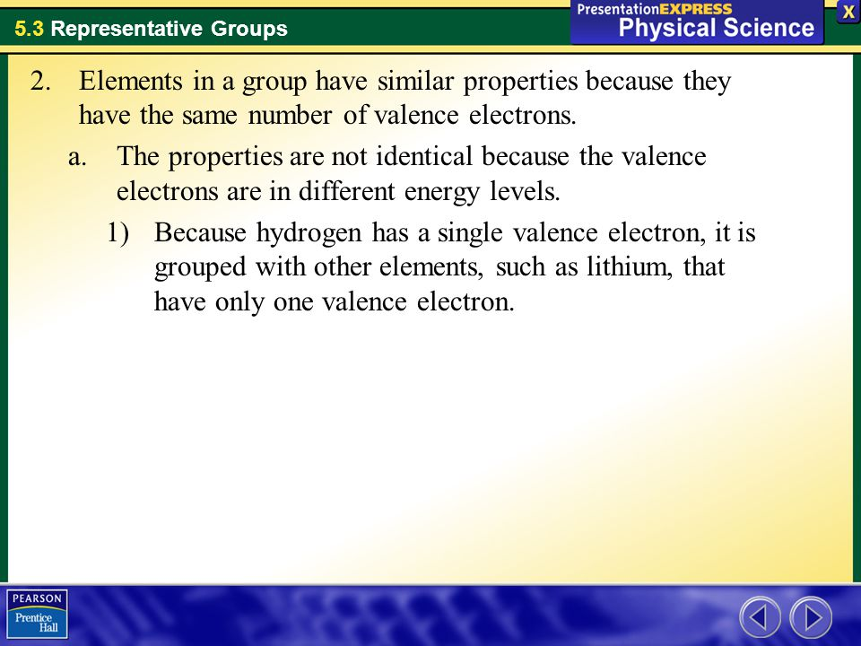 Elements in a group have similar properties because they have the same number of valence electrons.