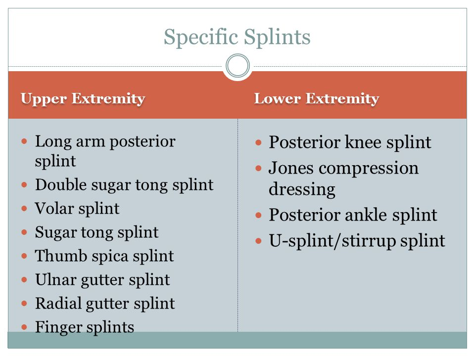 Specific Splints Posterior knee splint Jones compression dressing