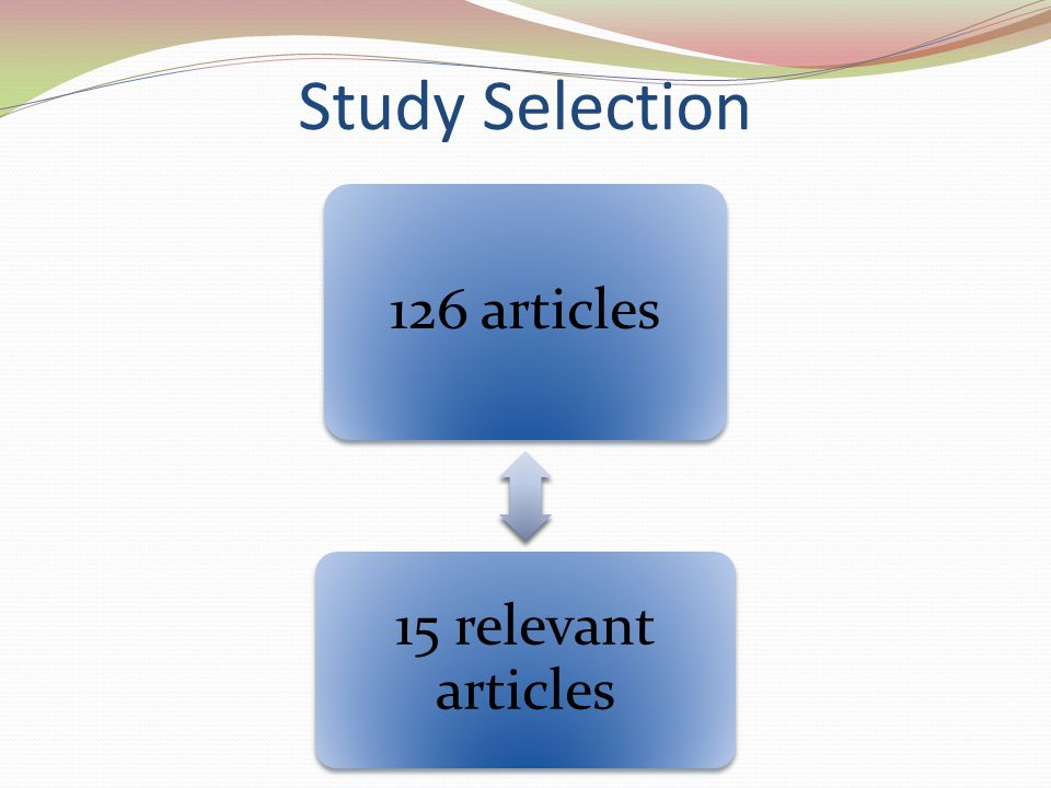 Study Selection 126 articles 15 relevant articles