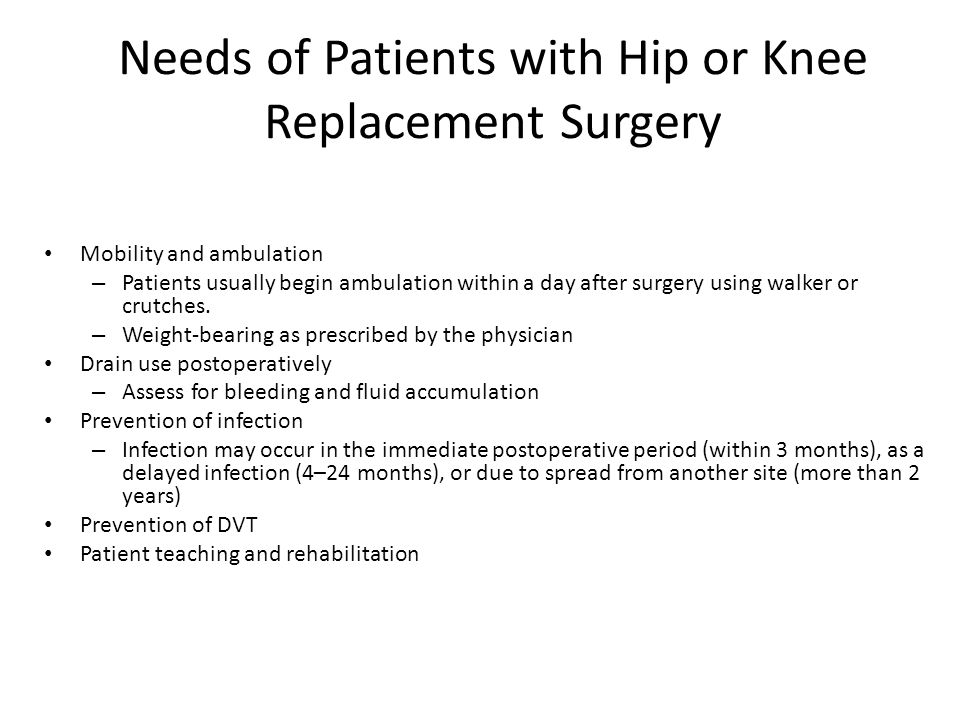 Needs of Patients with Hip or Knee Replacement Surgery