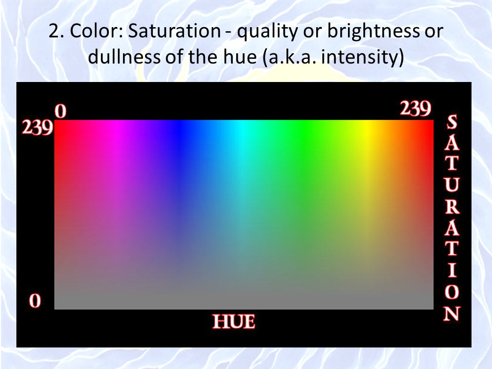 2. Color: Saturation - quality or brightness or dullness of the hue (a