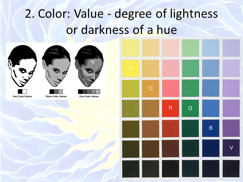 2. Color: Value - degree of lightness or darkness of a hue