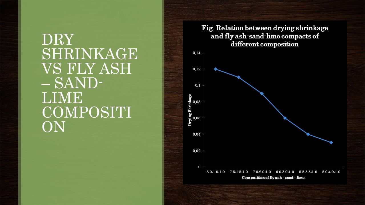 DRY SHRINKAGE VS FLY ASH – SAND-LIME COMPOSITION