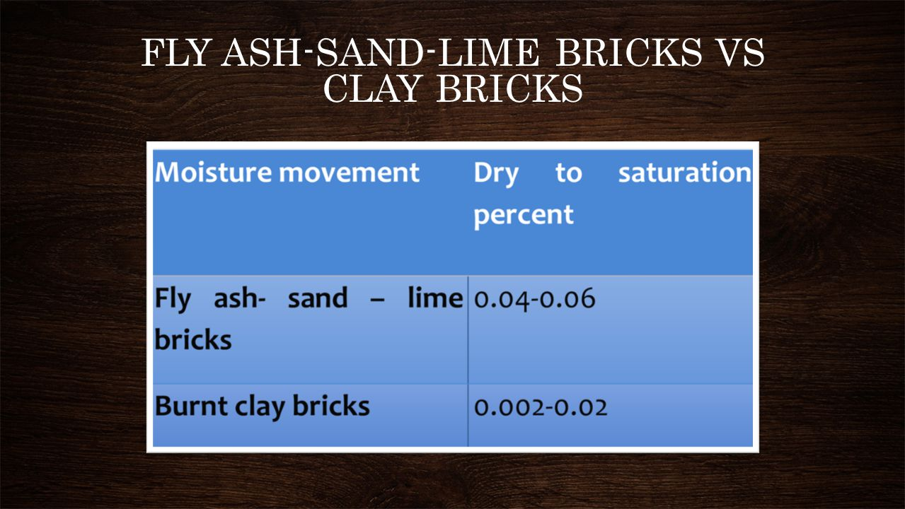 FLY ASH-SAND-LIME BRICKS VS CLAY BRICKS
