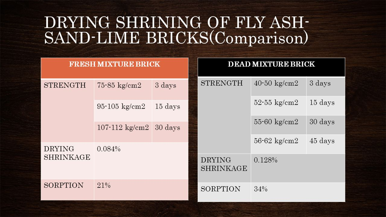 DRYING SHRINING OF FLY ASH-SAND-LIME BRICKS(Comparison)